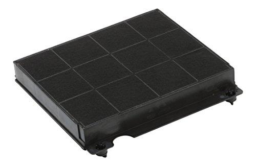 Kohlefilter aktivkohlefilter filter für dunstabzugshaube