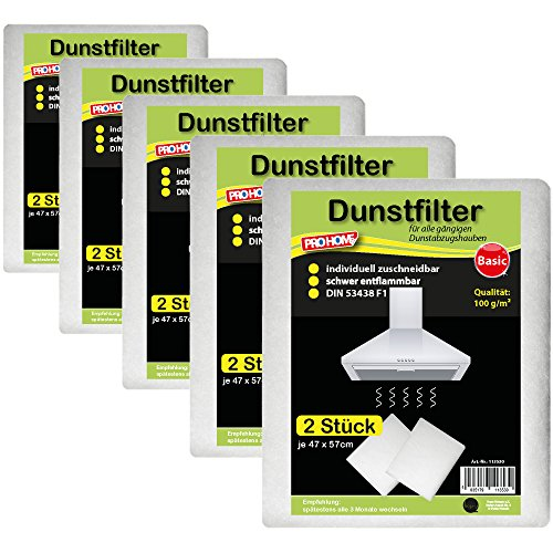 Gorenje Dunstabzugshaube Filter Wechseln 2021